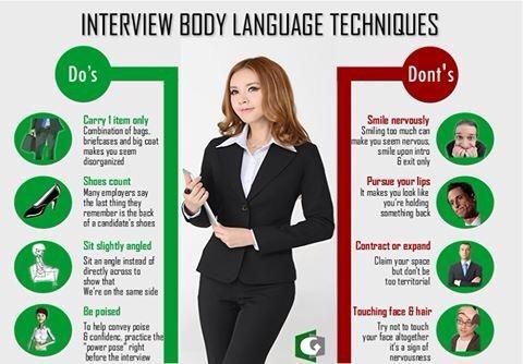 What To Wear At A Interview Food Service