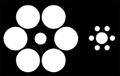 Look at the two inner circles. The one on the right appears bigger than the one on the left, but in actuality they are the same size. Hold up a dime to see for yourself.