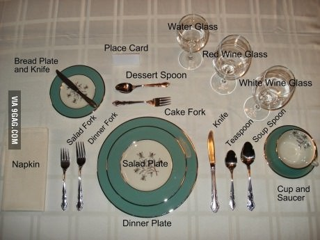 formal dining explained