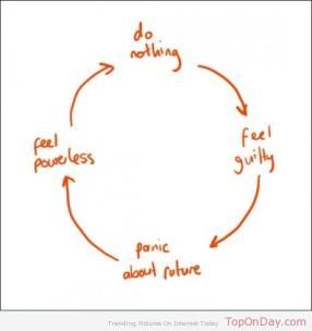 Endless circle