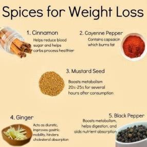 Spices for weight-loss